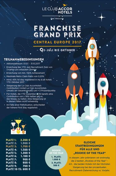 LeClub Franchise Grand Prix Poster